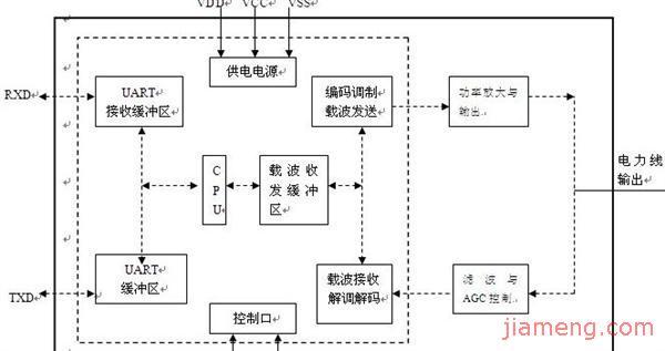 电路 电路图 电子 户型 户型图 平面图 原理图 600_317